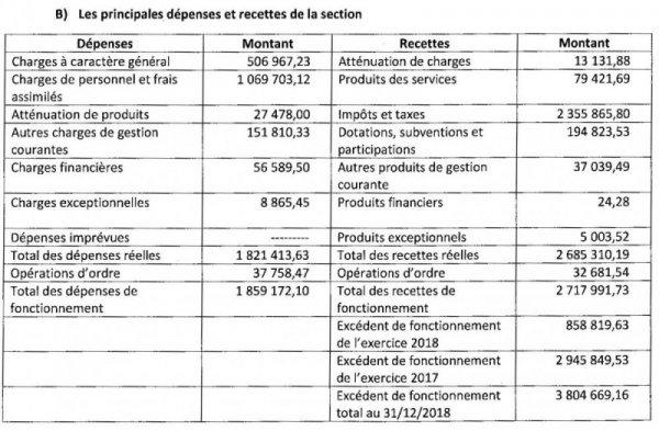 compte-administratif-2018