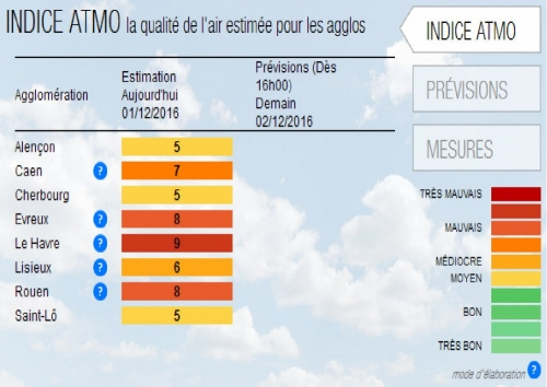 alerte pollution 1 décembre 2016
