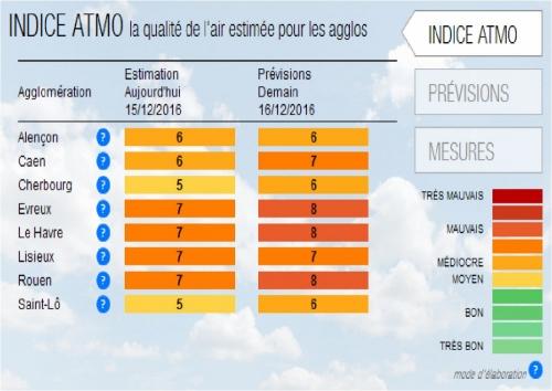 POLLUTION DU 16 12 2016