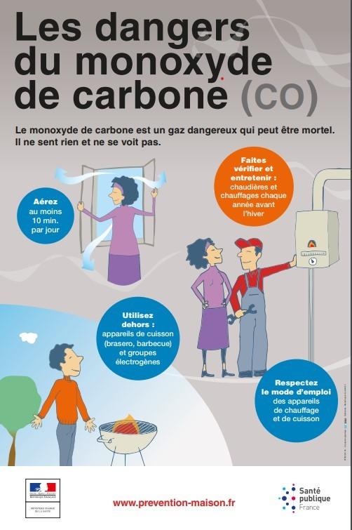 affiche-monxyde-de-carbone