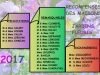 classement des maisons fleuries 2015