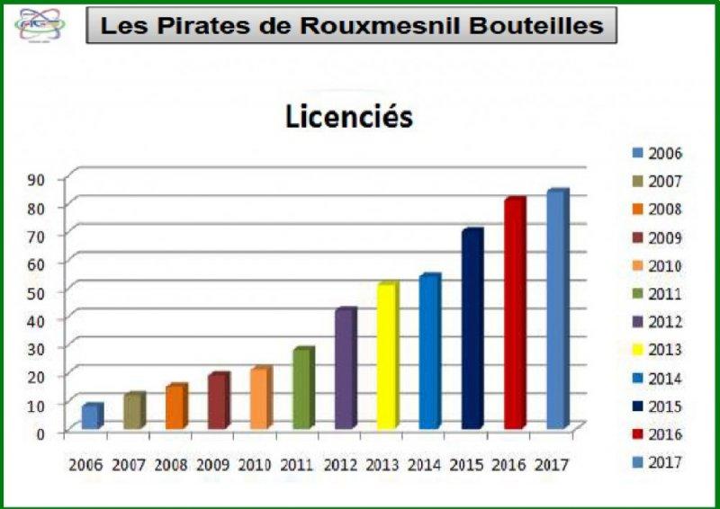 pirates 2017